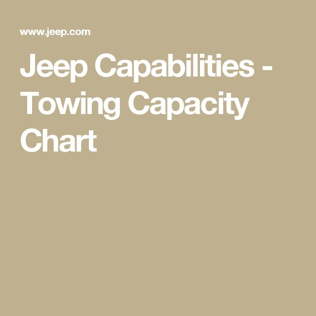 Jeep Capabilities - Towing Capacity Chart
