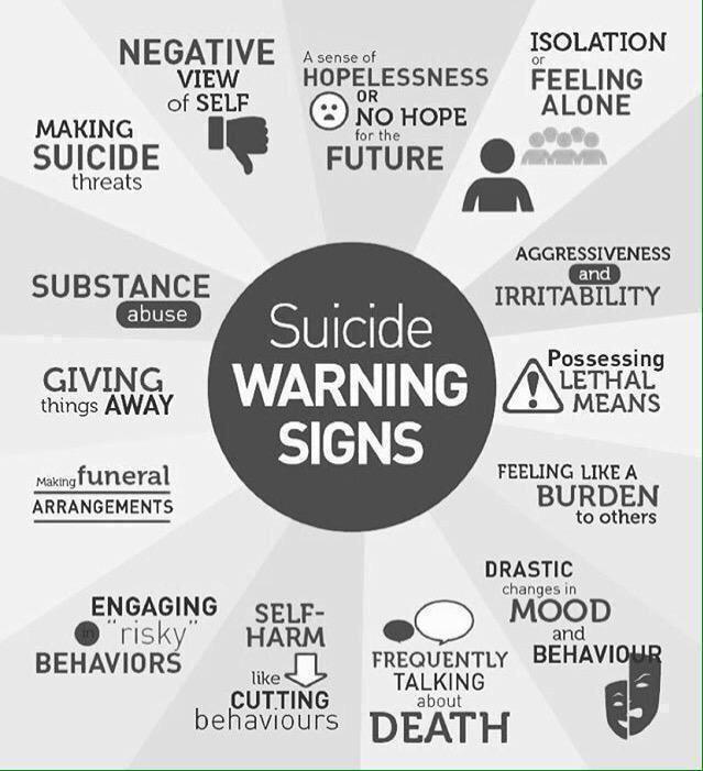 Bipolar Disorder Anger