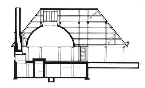 26 best favorite architects/Gunnar Asplund images on