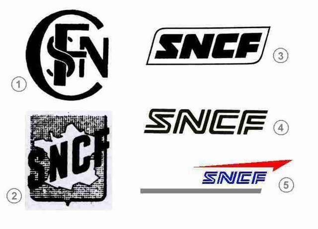 Évolution du logo