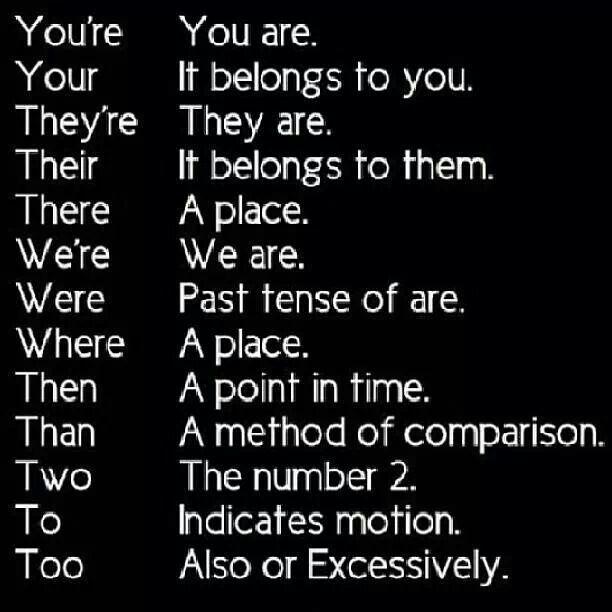 How to spell grammar
