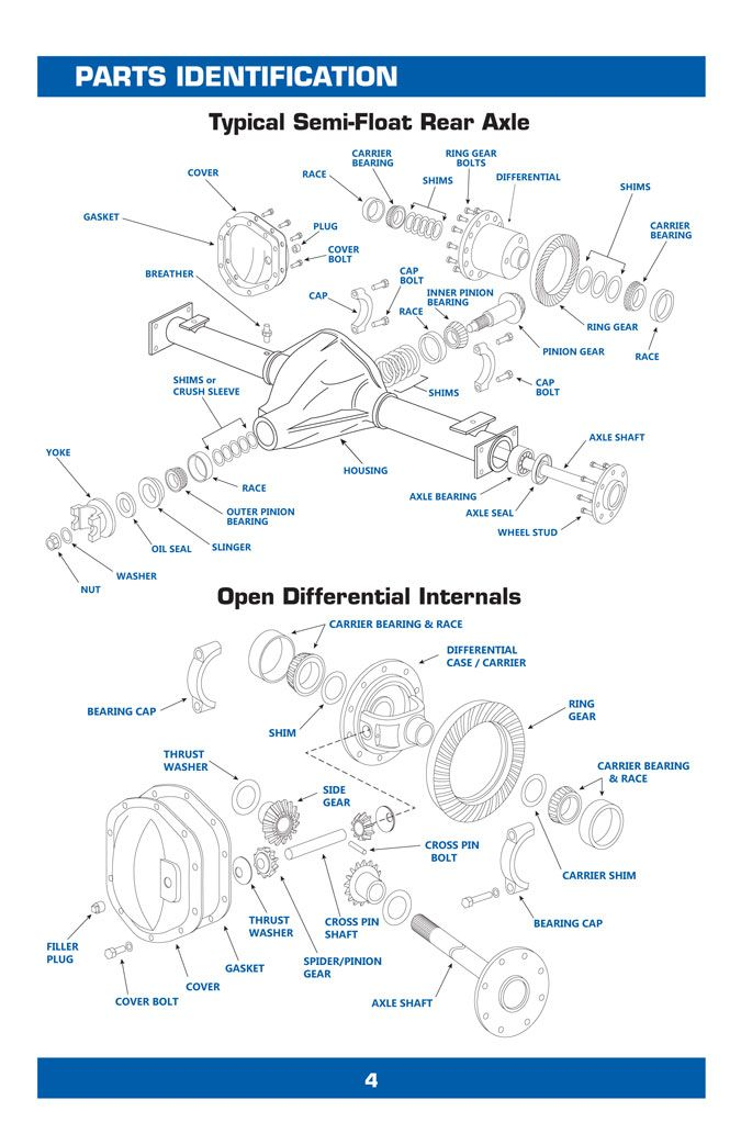 Differential Installation Instructions Parts Identification Automotive Repair Shop Automotive Mechanic Car Mechanic