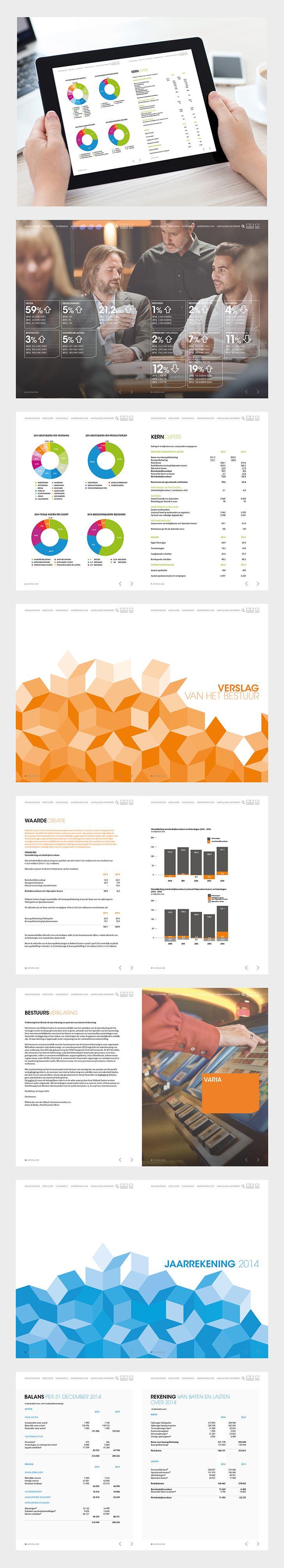 Corporate Design :: Holland Casino :: Jaarverslag.