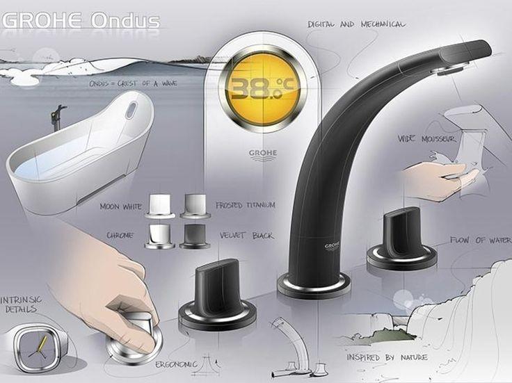 Industrial design panel presentation for Best industrial design products
