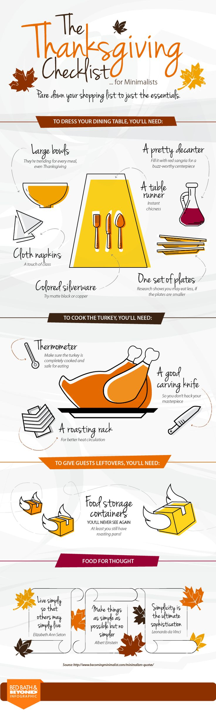 The Thanksgiving Checklist for Minimalists: Pare down your Thanksgiving shopping list to just the essentials.