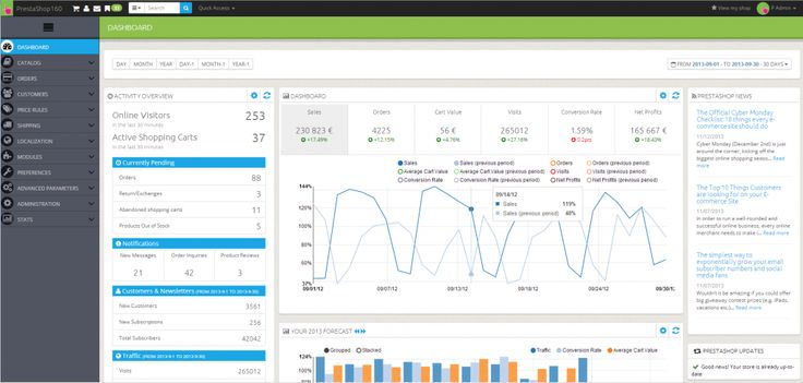 Introducing PrestaShop v.1.6 New Dashboard