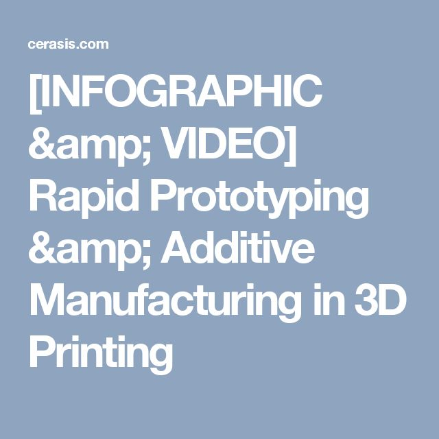 [INFOGRAPHIC & VIDEO] Rapid Prototyping & Additive Manufacturing in 3D Printing