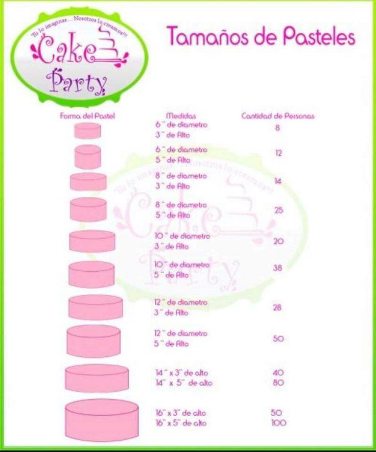 Porciones por altura de pastel