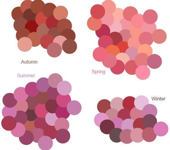 Romantic Colours actually found on palettes by David Zyla