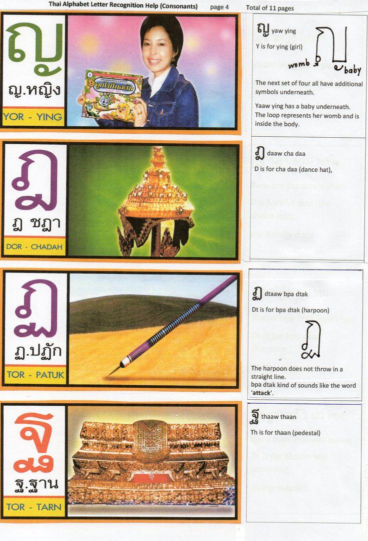 Thai Alphabet  4  Visual Aid to assist memory