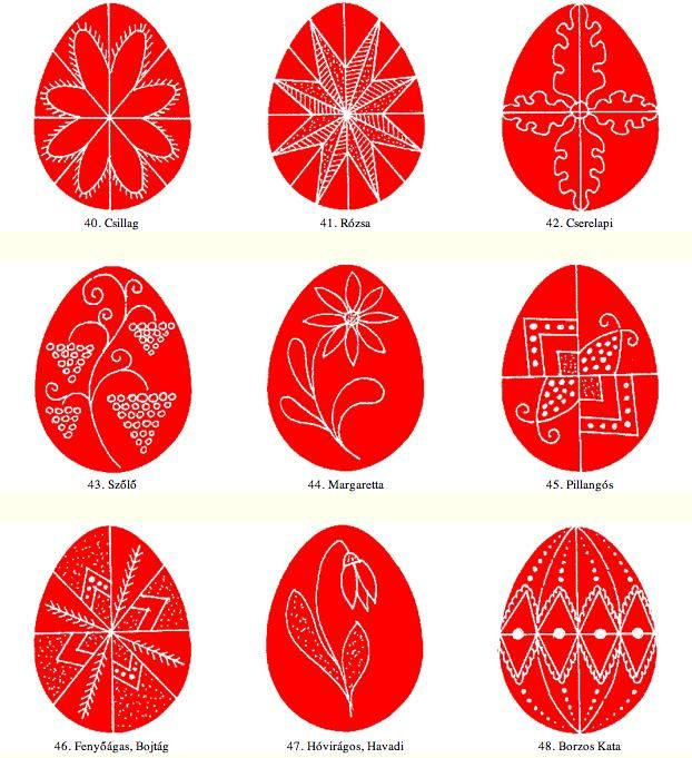 Easter egg motifs from Hungary