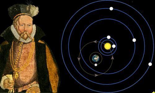 Tycho Brahe Tycho Brahe Lived 1546 – 1601.