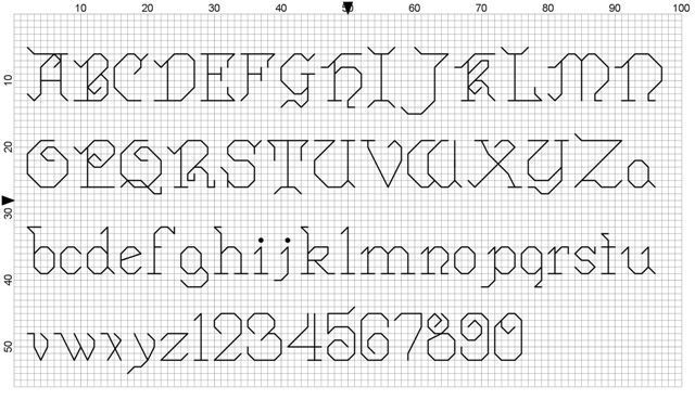 "Cross Stitch Alphabet and Numbers ""Back Stitch Complete Fancy"""