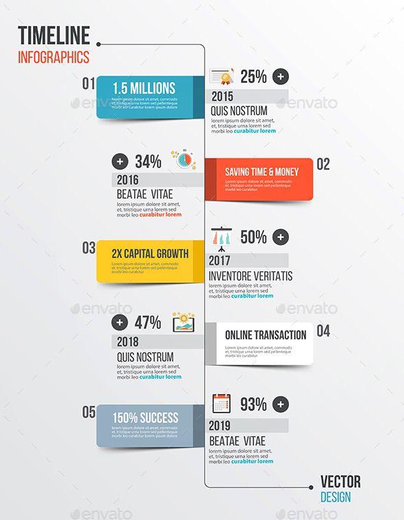 Best 25+ Timeline infographic ideas on Pinterest Timeline design - timeline website template
