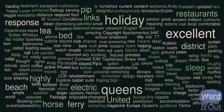 Hotels, Douglas, Isle Of Man — UK Island Holiday — Medium