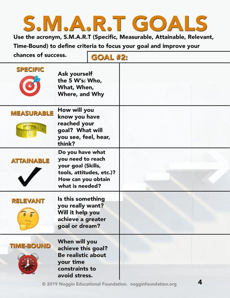 Smart goals worksheet file smart goals worksheet in ...