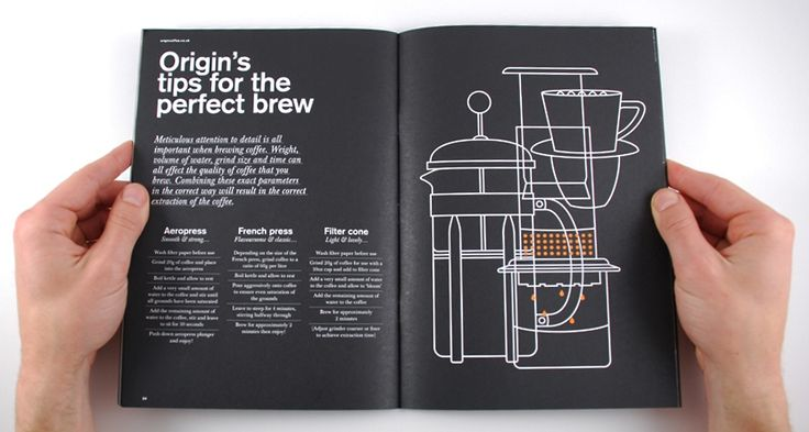 Spread from Origin Coffee brand book, design by A-Side studio