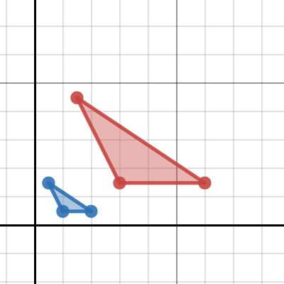 Working with Dilations • Activity Builder by Desmos