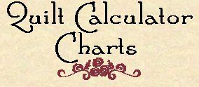 Free Printables - Quilt Calculator Charts ~ Backing, Binding, Strips, Squares, Triangles, Formulas! #quilting