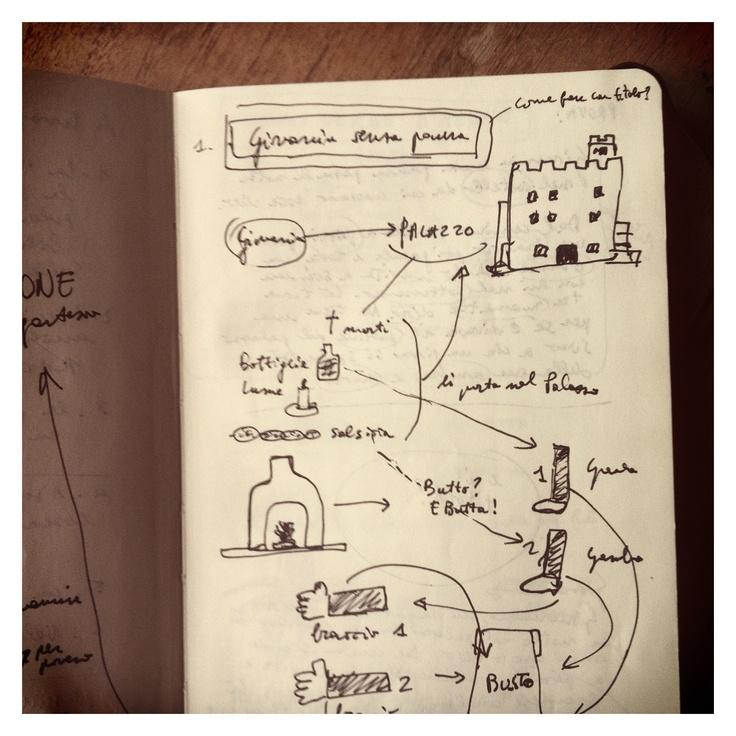 01_Giovannin senza paura disegnata da Marco Belpoliti su @Kathrin Jebsen-Marwedel