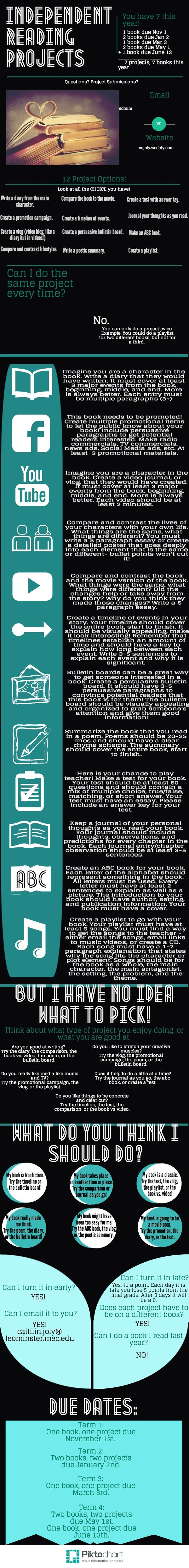 Trying a fun new way to get info to my kids! Independent Reading Projects | @Piktochart Infographic