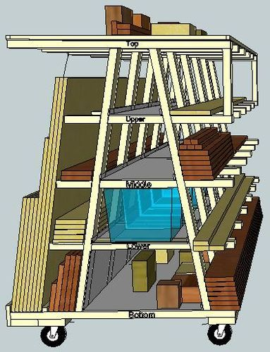 135 best images about workshop lumber storage on pinterest for Vertical lumber storage rack