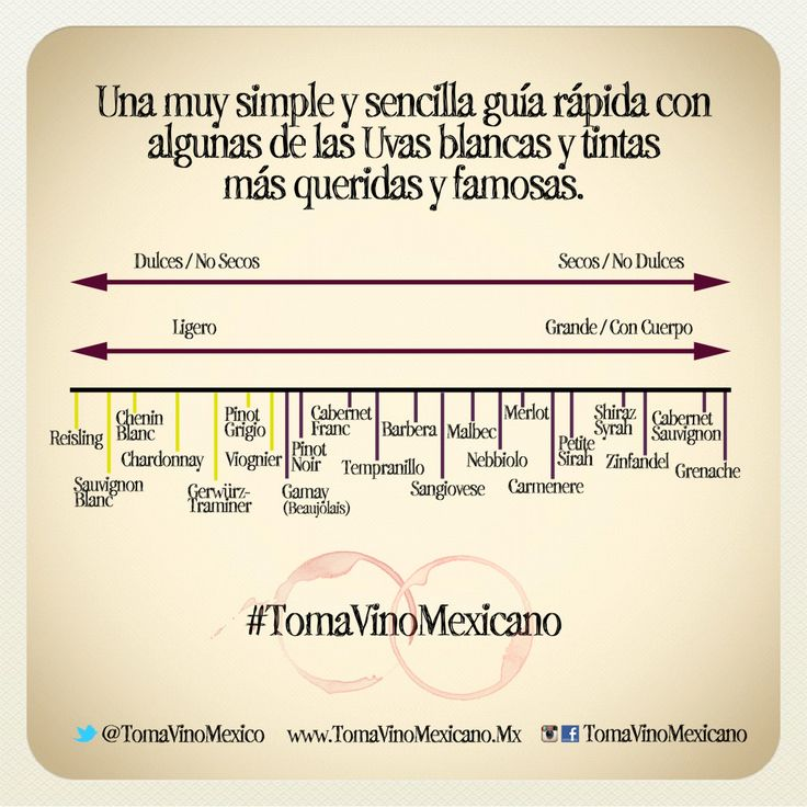 Toma Vino Mexicano