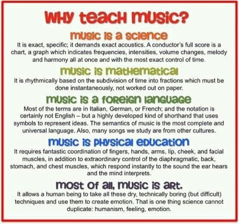 an introduction to the importance of music education in schools In today's society, the value of music education is declining at an alarming speed many schools a.