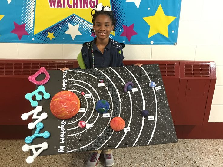 Solar System With Asteroid Belt Project School Projects