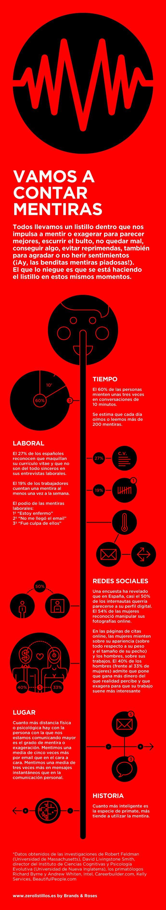 Todo sobre las mentiras | Mentiras everywere #infografia #infographic