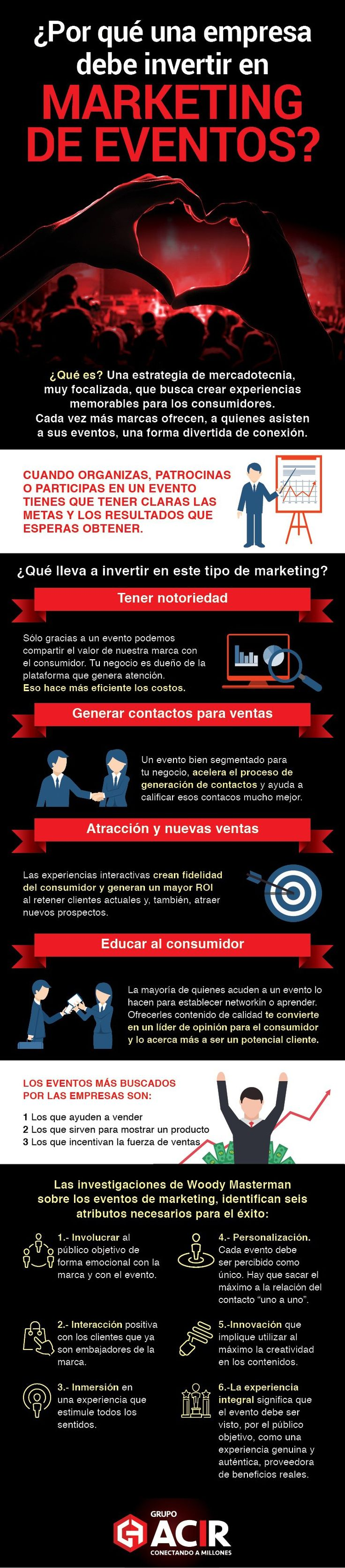 Por qué una empresa debe de invertir en Marketing de Eventos #infografia