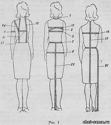 1. Конструирование - Искусство шитья - Всё о шитье