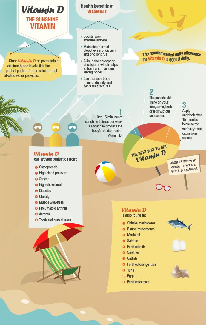 vitamin d the sunshine vitamin alkaline water health. Black Bedroom Furniture Sets. Home Design Ideas