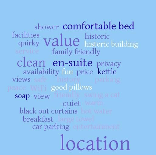 These are the top things our visitors look for in their accommodation! #intelligent accommodation