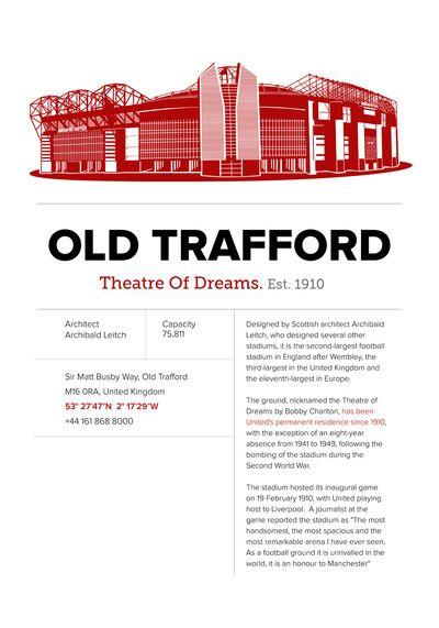 Old Trafford - History Art Print