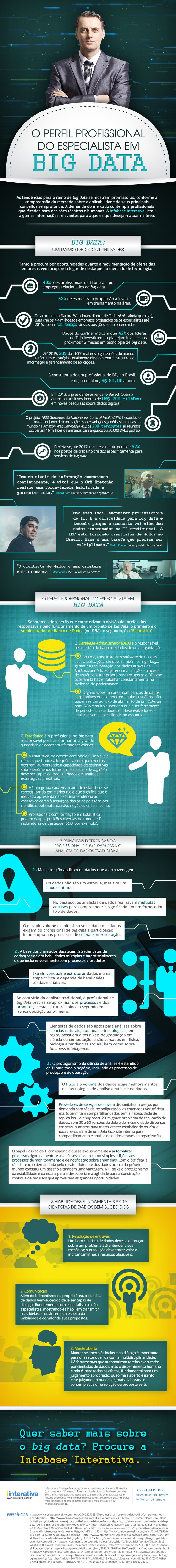 https://social-media-strategy-template.blogspot.com/ #BigData [INFOGRAFICO] PERFIL PROFISSIONAL BIG DATA definitivo