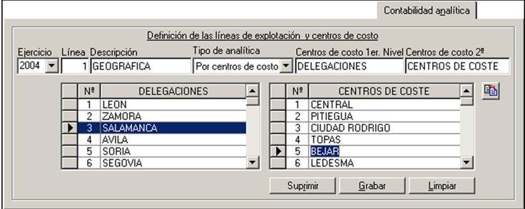 Ejemplo de definición de centro de costo del programa ERP Gextor Financiero (contabilidad) con analítica.