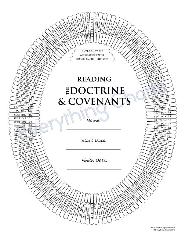 Making Precious Things Plain Blog: Free Scripture Reading Chart - Doctrine and Covenants