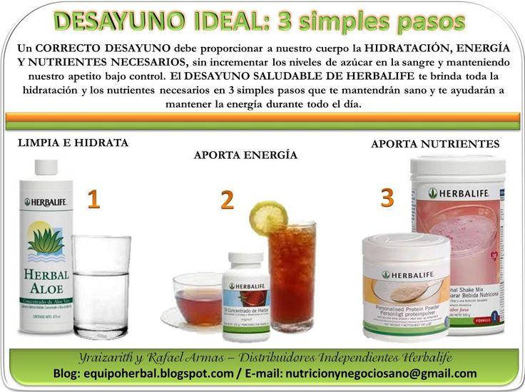 Desayuno Ideal Tipo Herbalife