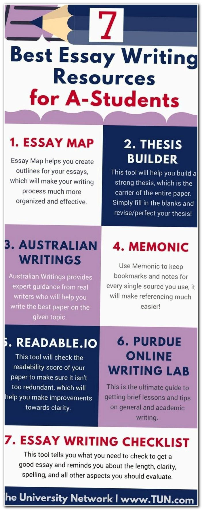 being a good student essay 10 habits of successful students getting a good night's rest will sharpen your focus and improve your we believe that all students should have the chance to.