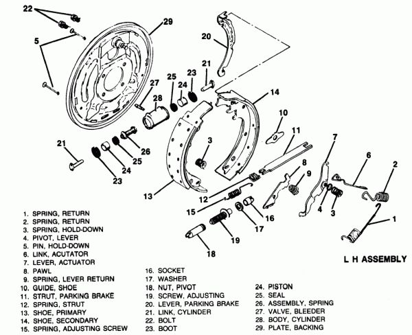 17+ 97 Chevy Truck Drum Brake Diagram - Truck Diagram - Wiringg.net | Chevy  trucks, Drum brake, ChevyPinterest