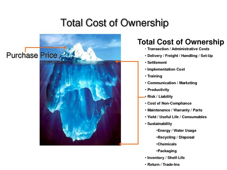 zero risk total cost ownership project management pinterest. Black Bedroom Furniture Sets. Home Design Ideas