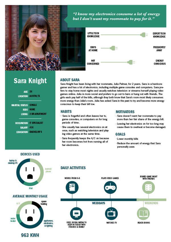Belkin Energy App Personas by Monica Miller, via Behance