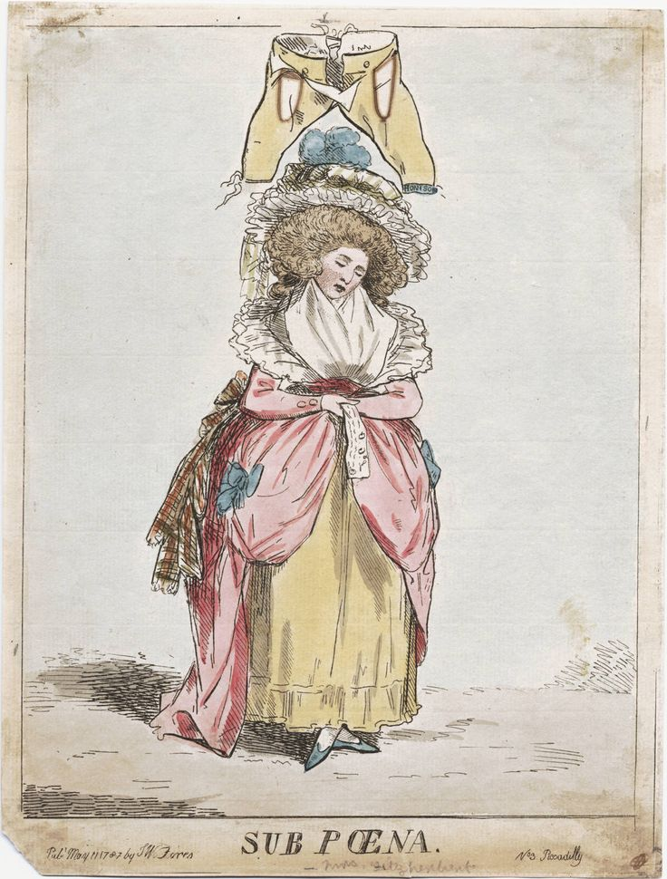 Sub poena Published: [London] : Pubd May 11, 1787 by S.W. Fores, No. 3 Piccadilly, [1787]