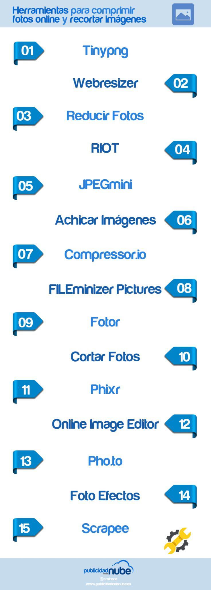 Herramientas para comprimir fotos online y recortar imágenes. #SocialMedia #posicionamiento #infografía