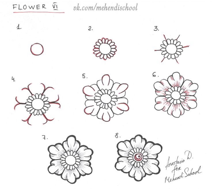 Mehndi Flower Tutorial : Best images about henna tutorials on pinterest how to