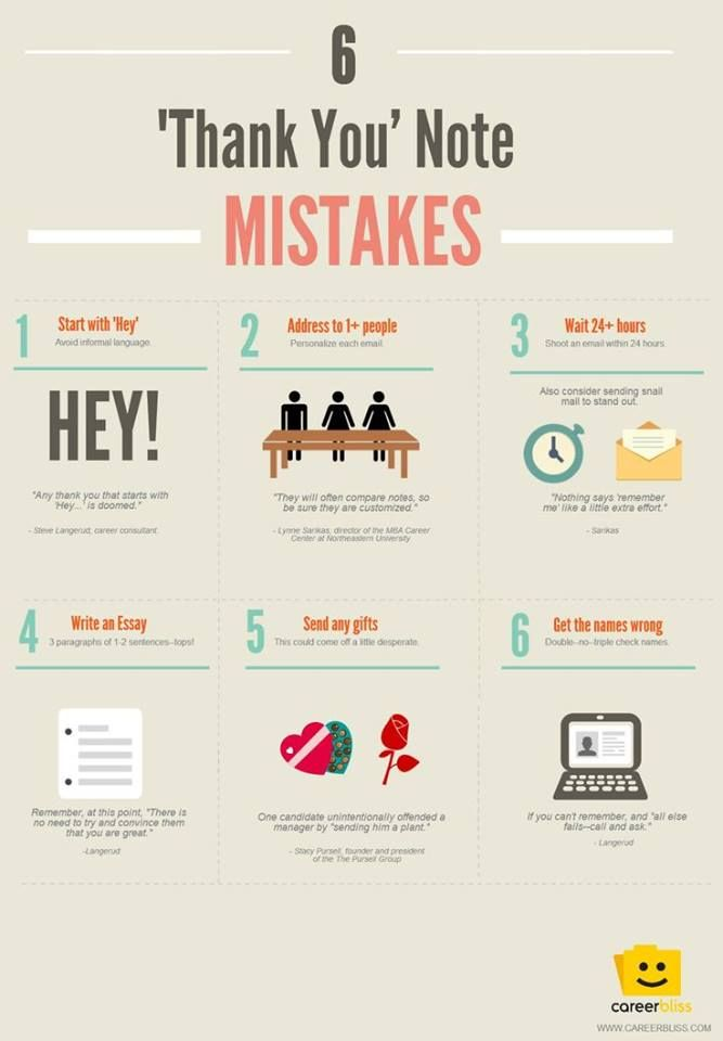 Interview Thank you note mistakes