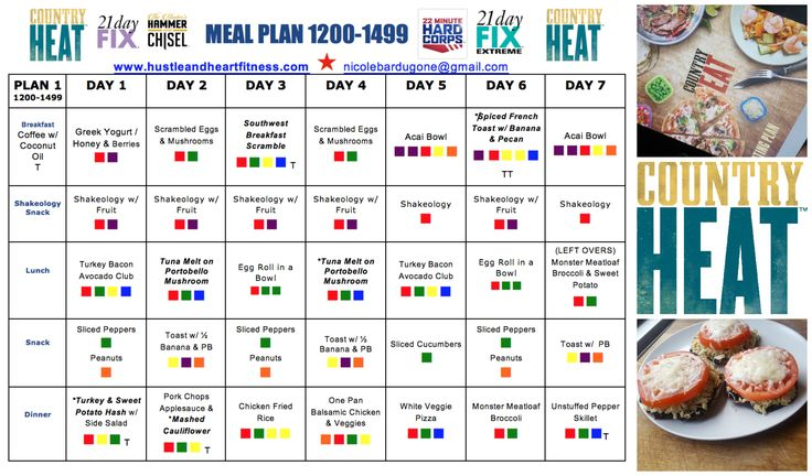 Country Heat Meal Plan with Recipes - 1200-1499 Bracket (21 Day Fix Meal Plan)