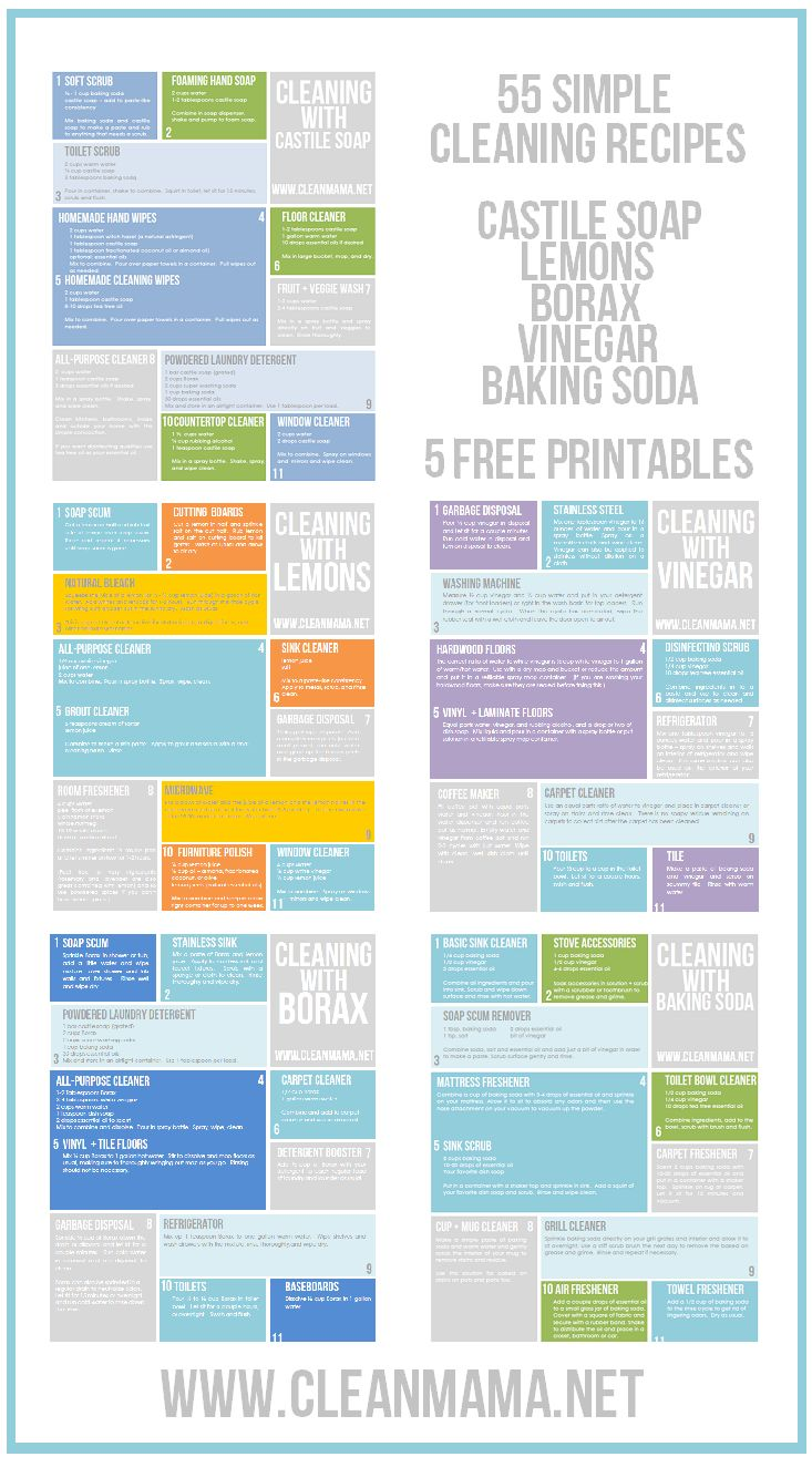 Here are 55 Simple Cleaning Recipes that use natural ingredients you probably have on hand - 5 FREE Printables - via Clean Mama