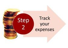 Step 2 of the 100 Steps on my mission to Financial Organization: Track your expenses